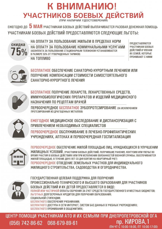 ЦЕНТР АТО 2(ИНФ)_Рус
