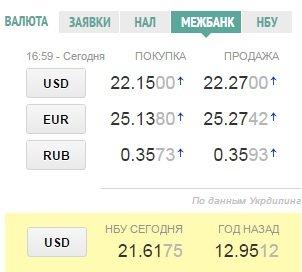 Про що говорить Львів 21 жовтня? Підсумки вчорашнього дня (фото) - фото 1