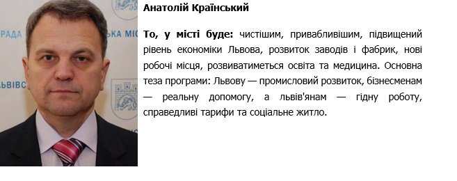 Що обіцяють кандидати на посаду міського голови Львова? (фото) - фото 20