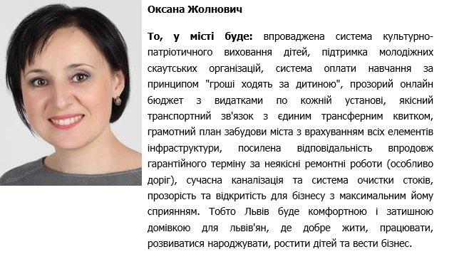 Що обіцяють кандидати на посаду міського голови Львова? (фото) - фото 17