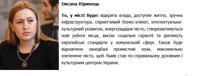 Що обіцяють кандидати на посаду міського голови Львова? (фото) - фото 22