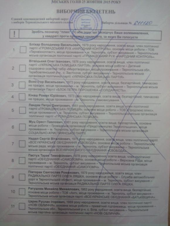 Чимало тернопільських виборців навмисно зіпсувало бюлетені (фото) (фото) - фото 1