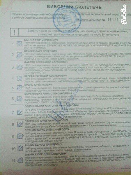 Украинцы на выборах голосовали за Путина и Кадырова (ФОТОФАКТ) (фото) - фото 5