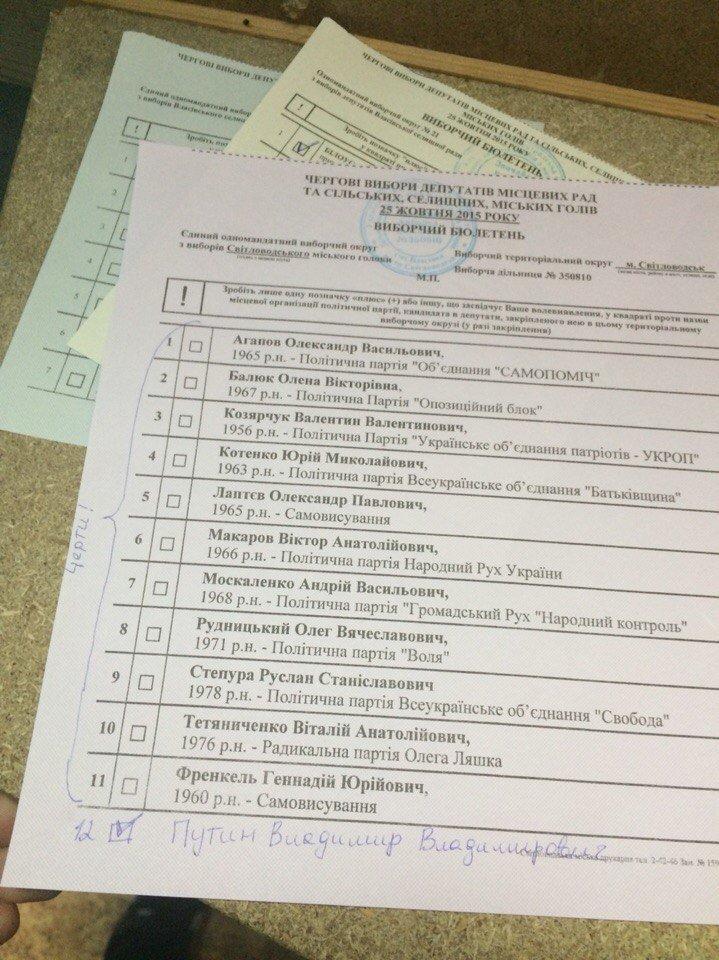 Украинцы на выборах голосовали за Путина и Кадырова (ФОТОФАКТ) (фото) - фото 3