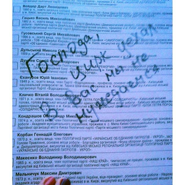 Украинцы на выборах голосовали за Путина и Кадырова (ФОТОФАКТ) (фото) - фото 6