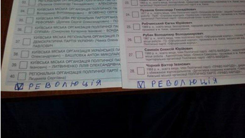 За ВДВ, за маму, за Джона Сноу: у мережі з'явилися фото зіпсованих бюлетенів на виборах 2015 (фото) - фото 8