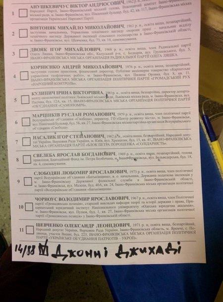 За ВДВ, за маму, за Джона Сноу: у мережі з'явилися фото зіпсованих бюлетенів на виборах 2015 (фото) - фото 12