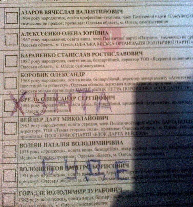 «Хунта будет!» Как одесситы портили бюллетени на выборах (ФОТО) (фото) - фото 1
