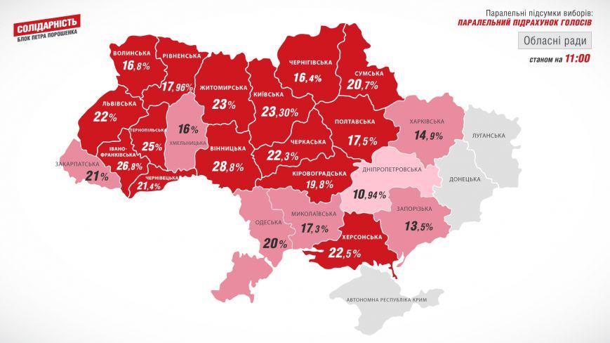 Солідарність лідирує в обласні ради по Буковині (фото) - фото 1