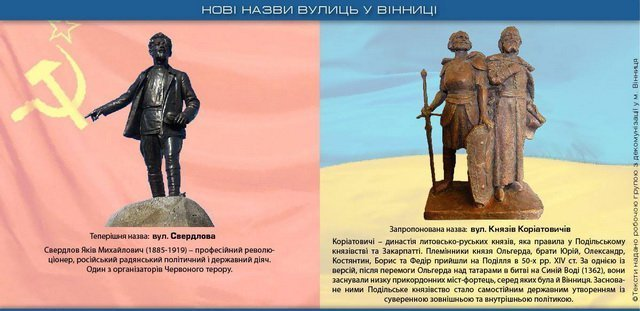 Вулицю Свердлова пропонують перейменувати на честь князів, які заснували Вінницю (фото) - фото 1