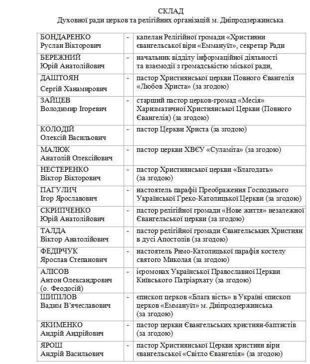 В Днепродзержинске создан Духовный совет церквей и религиозных организаций (фото) - фото 1