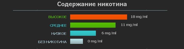Nicotine-e-liquid-photo