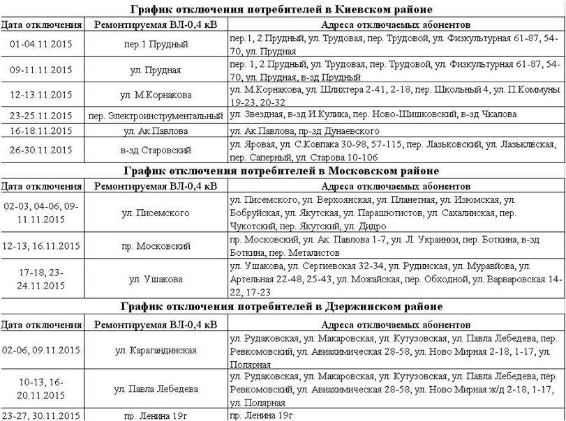 Появился график отключения света в Харькове на ноябрь (фото) - фото 1