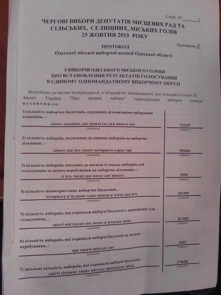 «Крапленые» списки? В Одессе у КИУ не сходится количество избирателей (ФОТО) (фото) - фото 1