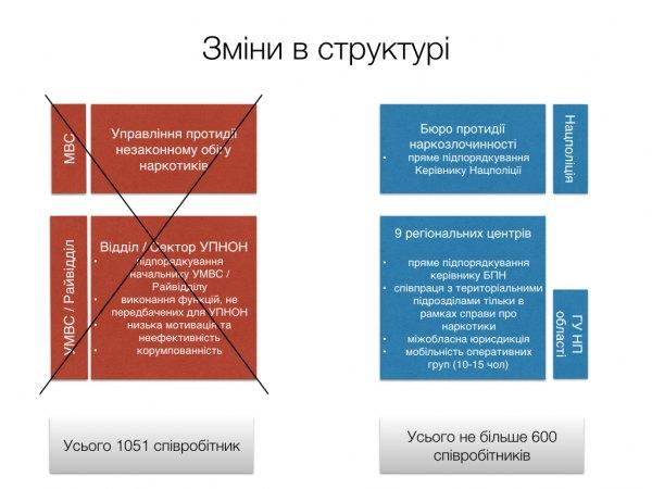 АВАКОВ223596-ukr00000000000000.002