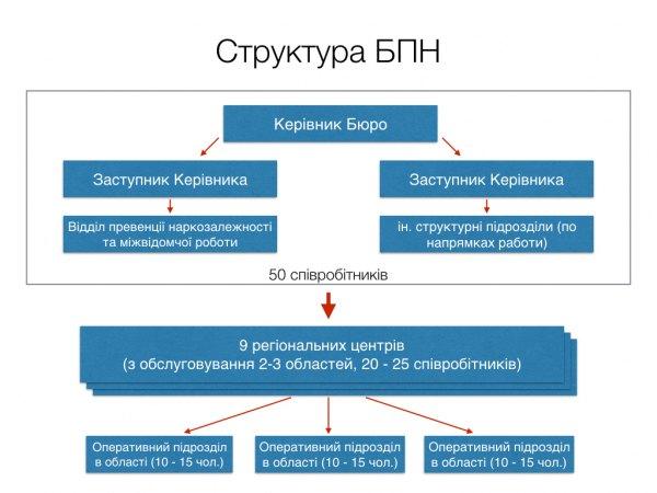АВАКОВ32c428-ukr00000000000000.003