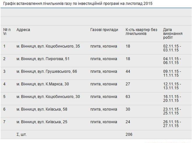 gazovuy_lictulnuk
