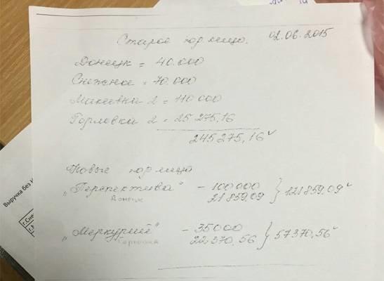 В Киевской области задержаны участники ОПГ по отмыванию денег (ФОТО) (фото) - фото 1