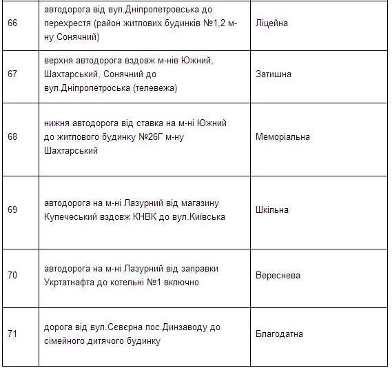 Стали известны новые названия улиц Красноармейска, утвержденные рабочей группой (фото) - фото 4