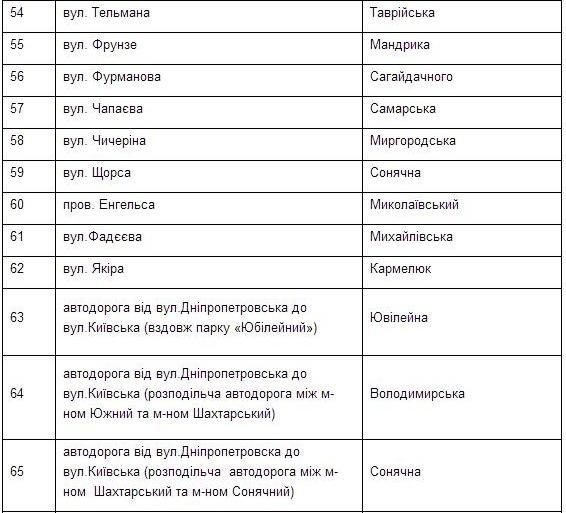 Стали известны новые названия улиц Красноармейска, утвержденные рабочей группой (фото) - фото 3