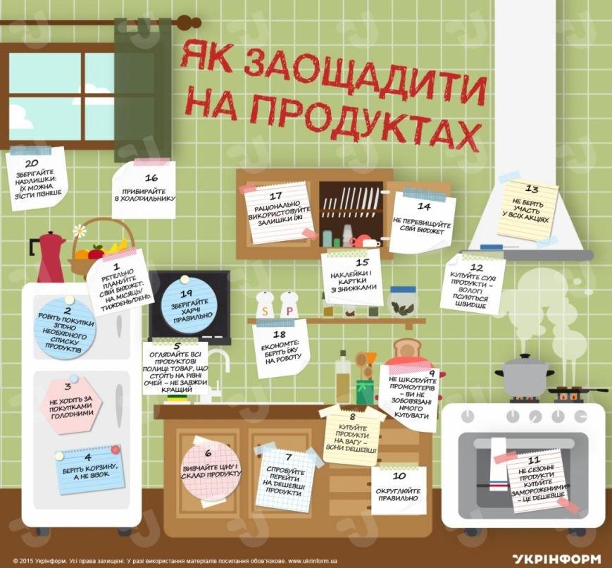 Как добропольчанину сэкономить на продуктах, фото-1