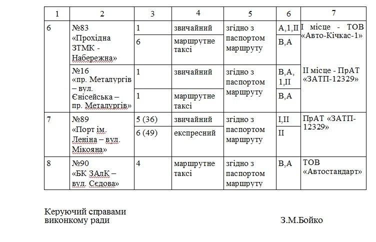 В Запорожье определили победителей конкурса на маршрутные перевозки и тарифы на проезд, - ДОКУМЕНТ (фото) - фото 3
