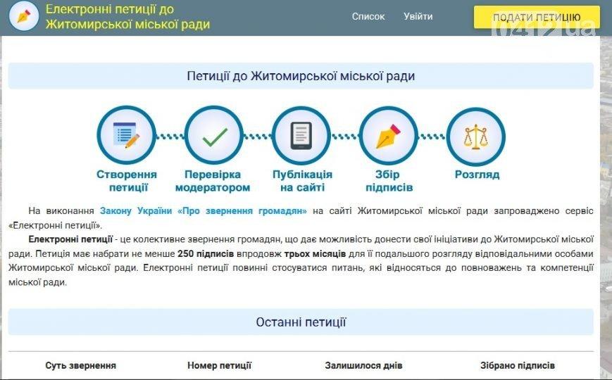 У Житомирі менше ніж за тиждень знайшла підтримку перша електронна петиція про обличчя міста (фото) - фото 2