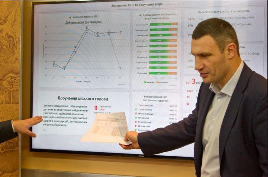 В Киеве открыли «Электронный кабинет мэра» (ФОТО) (фото) - фото 1