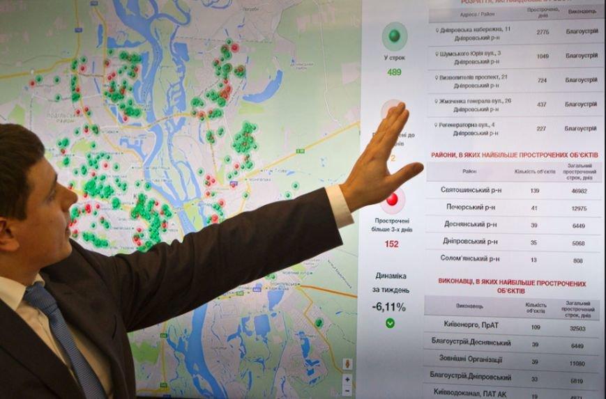В Киеве открыли «Электронный кабинет мэра» (ФОТО) (фото) - фото 3