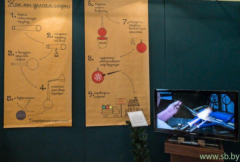 В Гродно в Новом замке открылась уникальная выставка елочных игрушек (фото) (фото) - фото 7