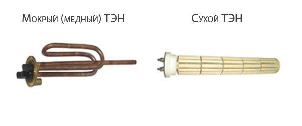 Нагревательные элементы в бойлере