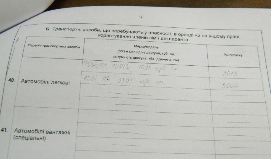 Сколько зарабатывает, где живет и на чем ездит новый мэр Запорожья, - декларация (фото) - фото 7