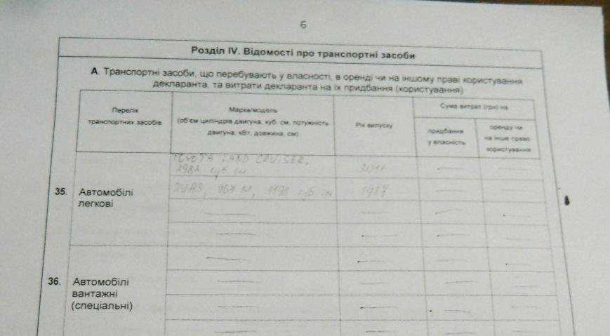 Сколько зарабатывает, где живет и на чем ездит новый мэр Запорожья, - декларация (фото) - фото 5
