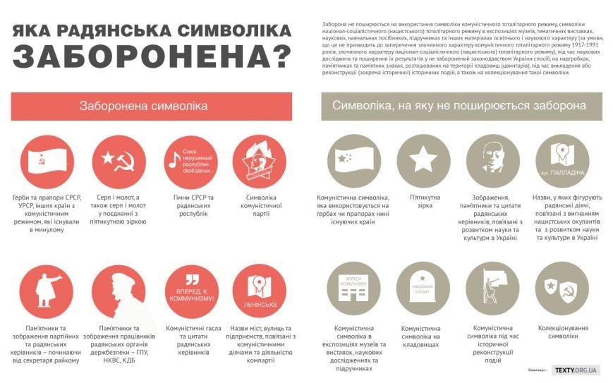В библиотеках Большого Доброполья разъясняют нормы закона о декоммунизации (фото) - фото 6