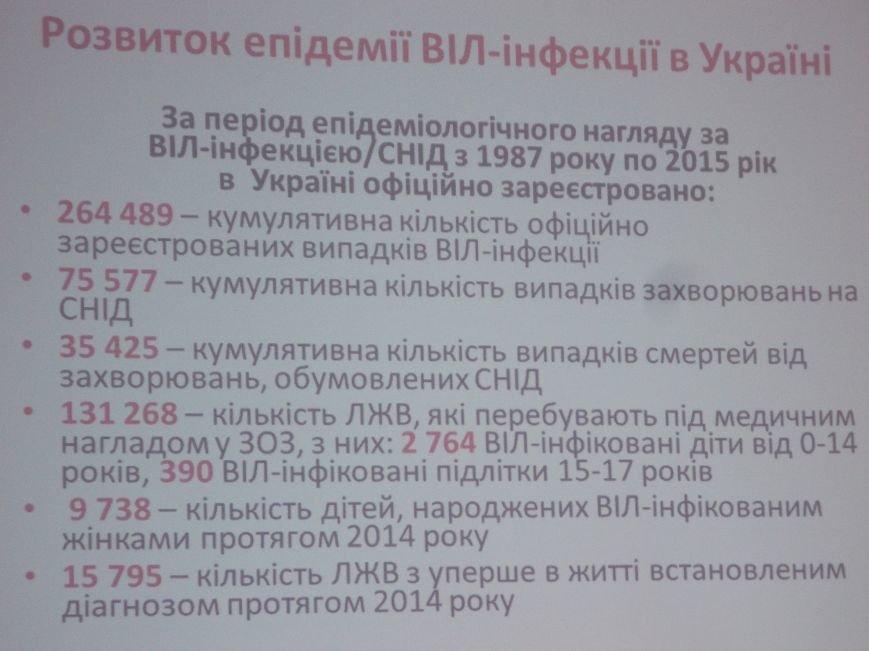 На Житомирщині виявлено 8108 ВІЛ-позитивних осіб, фото-4