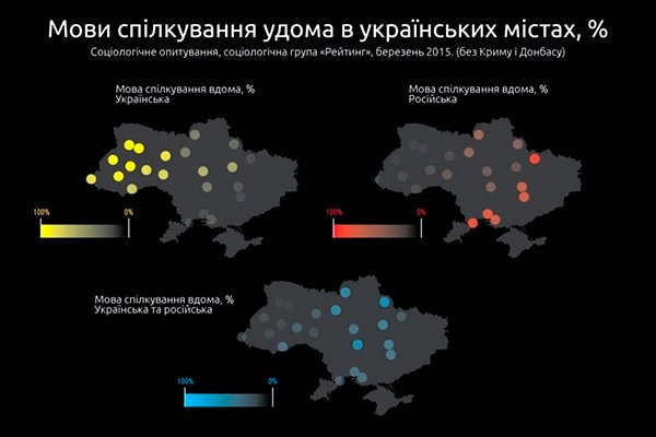 Только 3% запорожцев общаются дома на украинском языке, - ИНФОГРАФИКА (фото) - фото 2