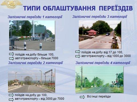 Залізничники в ході Всеукраїнського тижня безпеки дорожнього руху провели понад 1200 зустрічей зі школярами (фото) - фото 2