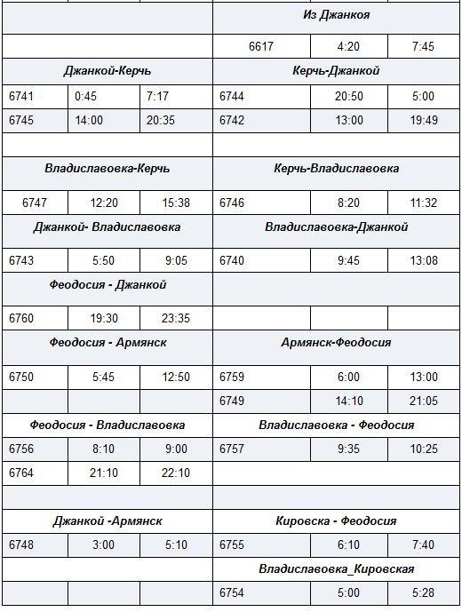 Крымская железная дорога утвердила новый график движения пригородных поездов (ФОТО), фото-2