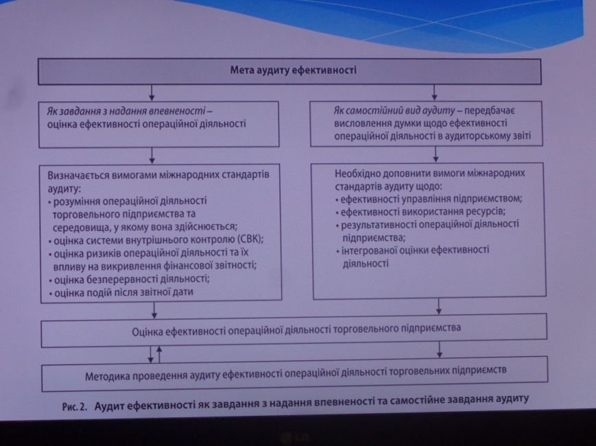 Студенты ДонНТУ Красноармейска обсудили цели и задачи современного аудита в контексте экономики Украины (фото) - фото 6