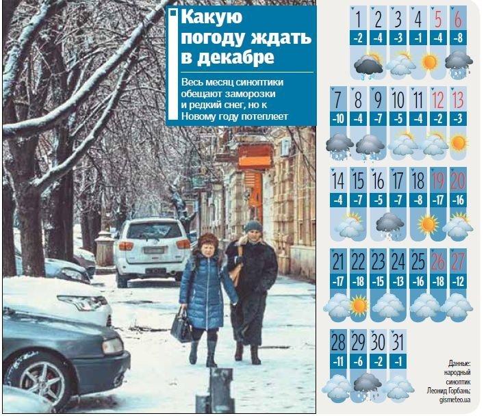 Прогноз погоды на декабрь: в начале месяца — первый снег, а на Николая — сильные морозы, фото-1