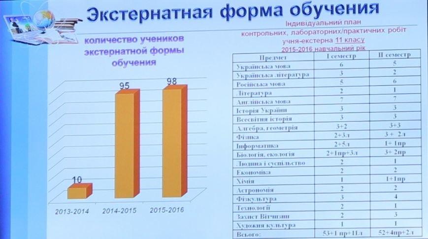 В артемовских школах увеличилось количество учеников, фото-3