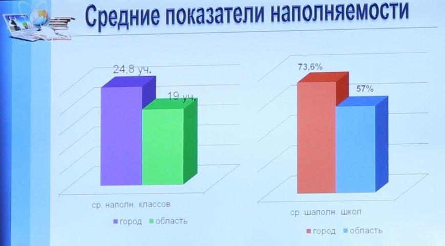 В артемовских школах увеличилось количество учеников, фото-2