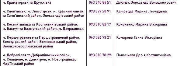 В Краматорске появилась мобильная бригада для защиты женщин от насилия (фото) - фото 1