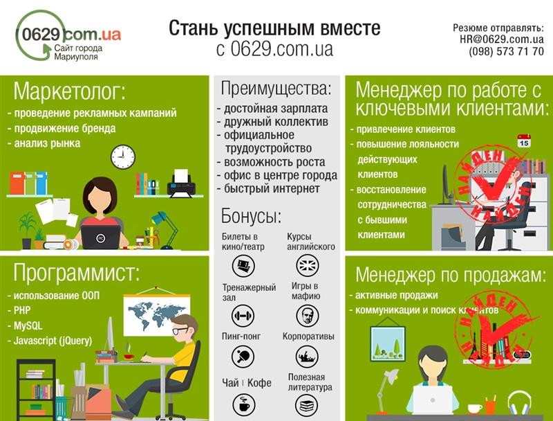 Сайт 0629.cоm.ua ищет в команду (фото) - фото 1