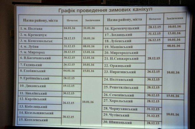 Стало відомо, скільки триватимуть зимові канікули у школах Полтавщини, фото-1