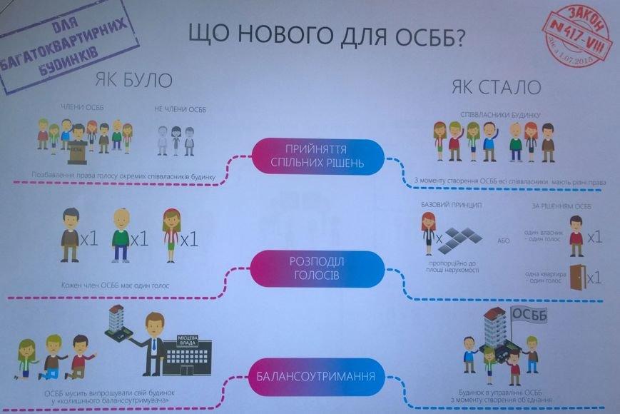 Повернення управдомів та створення ОСББ. Чого чекати від нової житлової реформи, фото-5