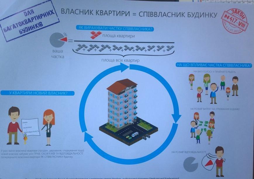 Повернення управдомів та створення ОСББ. Чого чекати від нової житлової реформи, фото-2