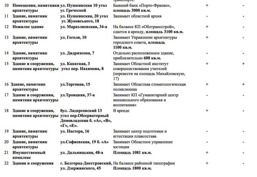 Война миров: Чего хочет Гончаренко от губернатора Саакашвили? (фото) - фото 1