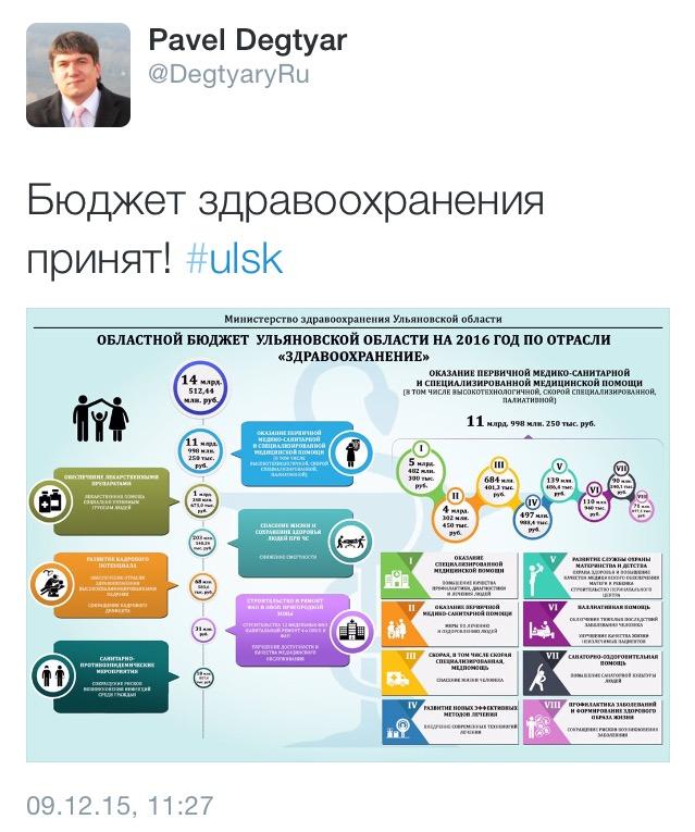 Ульяновское здравоохранение - что ожидать в 2016 году?, фото-2