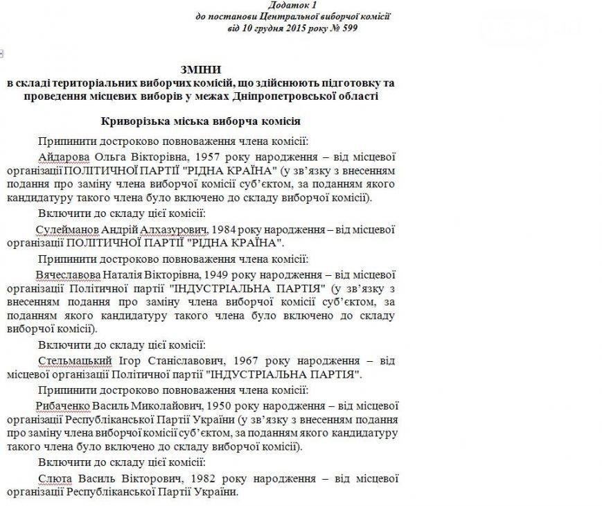 В Кривом Роге: стартовал 5 этап отбора в полицию, в горисполкоме появились фото с Евромайдана, ЦИК изменила состав горизбиркома (фото) - фото 3